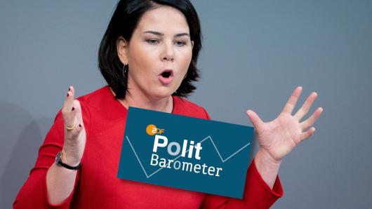 Heftiger Umfrage-Dämpfer für die Kanzlerkandidatin der Grünen, Annalena Baerbock.